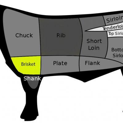 GÀU BÒ MỸ ĐÔNG LẠNH NGUYÊN KHỐI- BRISKET POINT  WHOLE - FROZEN US BEEF