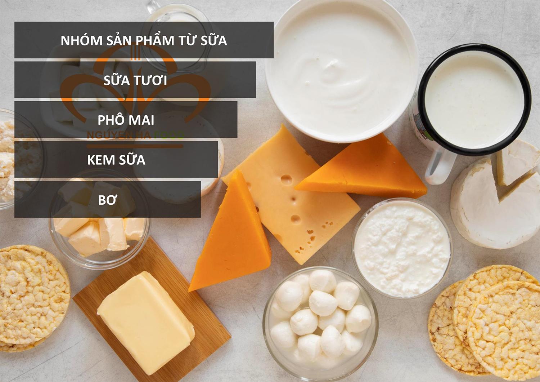 HO SO NHAN LUC - NGUYEN HA FOOD PROFILE-11