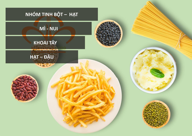 HO SO NHAN LUC - NGUYEN HA FOOD PROFILE-14