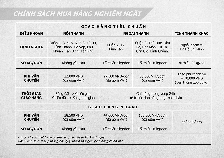 HO SO NHAN LUC - NGUYEN HA FOOD PROFILE-23