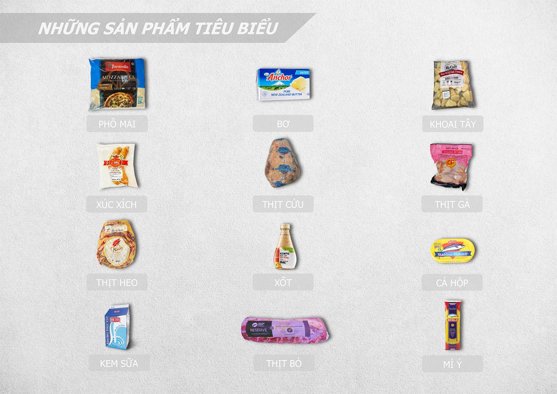 HO SO NHAN LUC - NGUYEN HA FOOD PROFILE-4