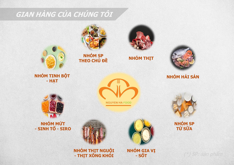 HO SO NHAN LUC - NGUYEN HA FOOD PROFILE-8